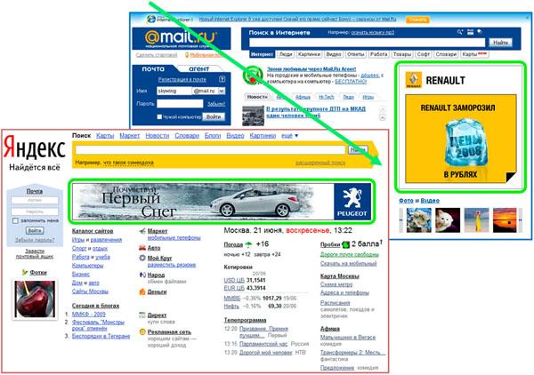 Исследование контекстная и медийная реклама договор контекстная реклама образец